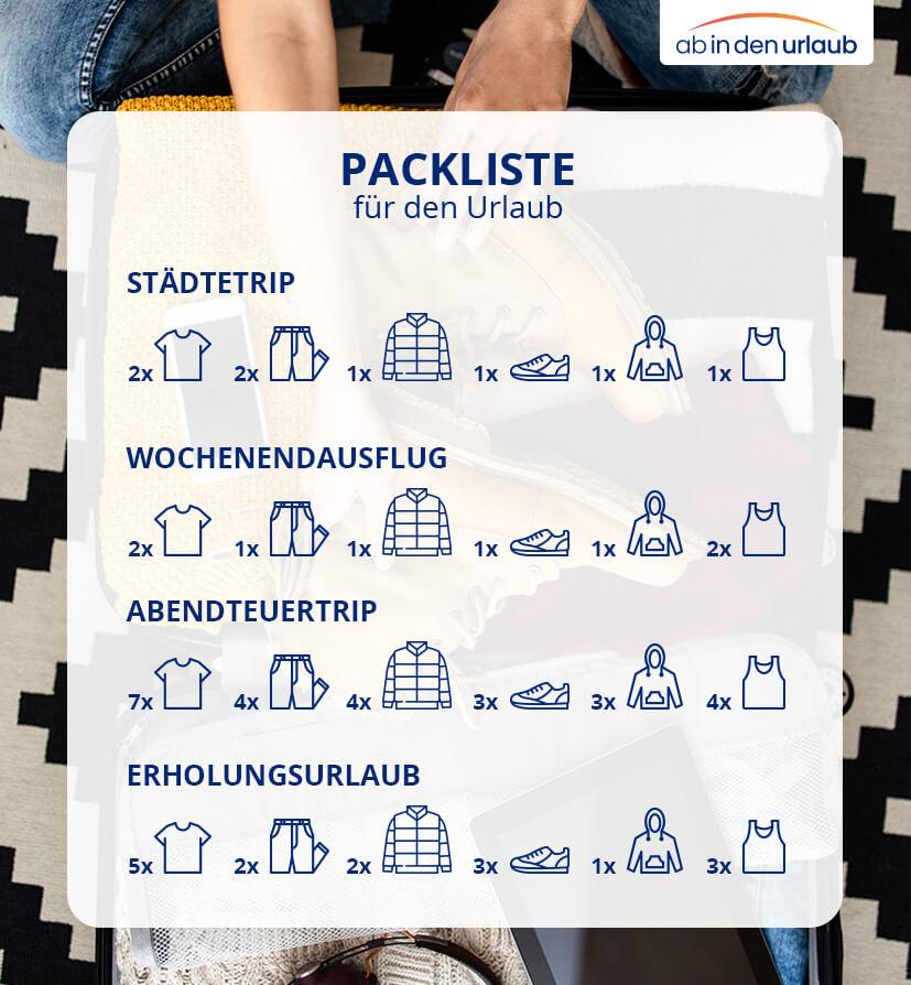 Packliste für Reisegepäck