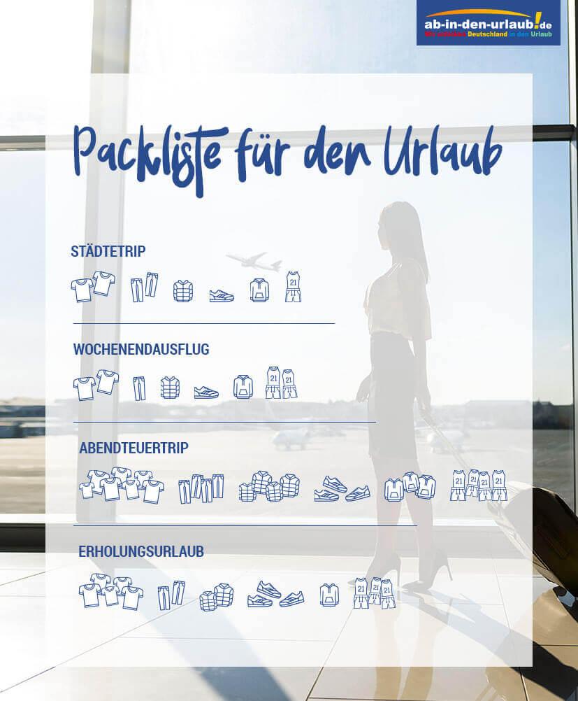 Packliste für den Urlaub