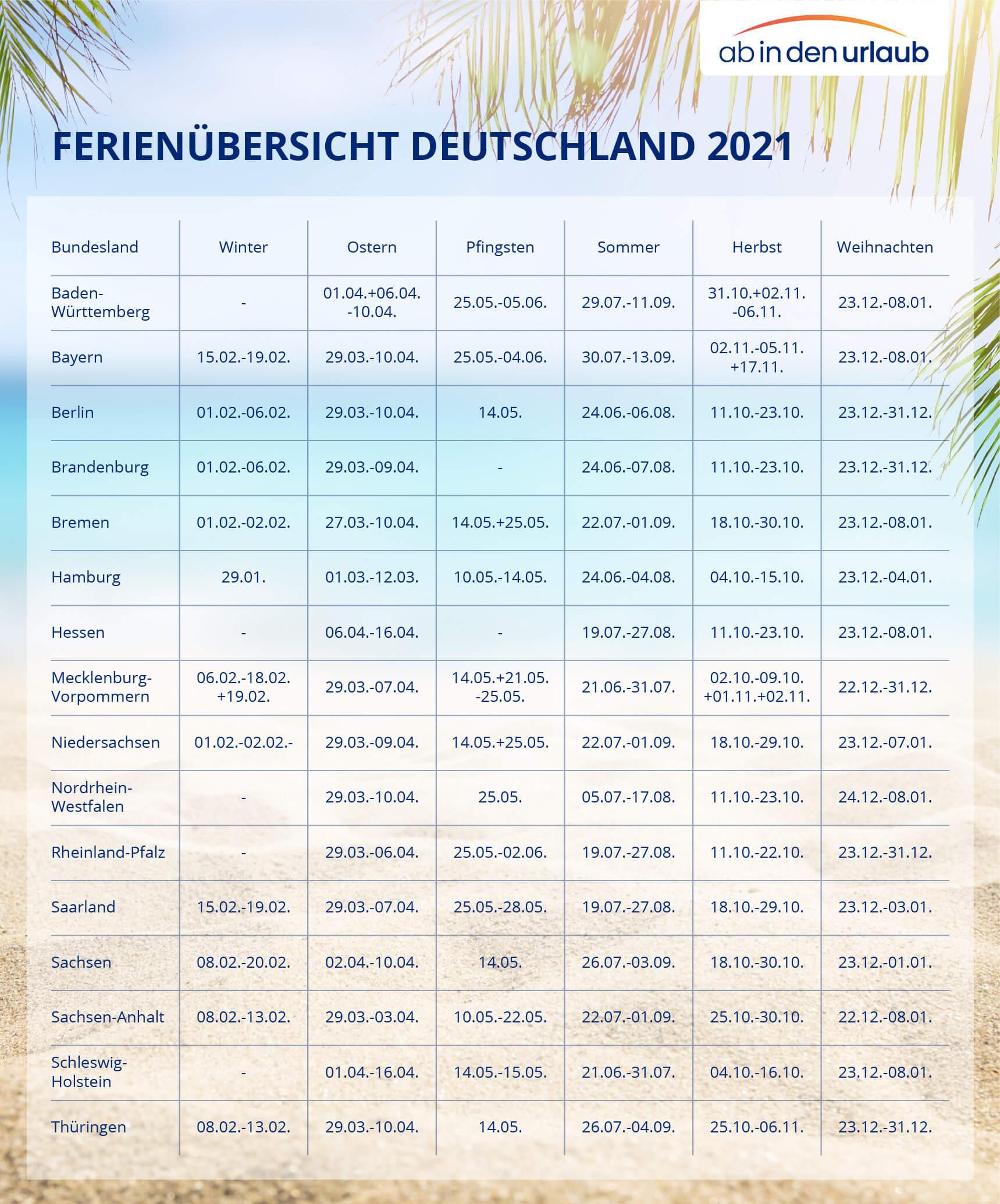 Ferien in Deutschland 2021
